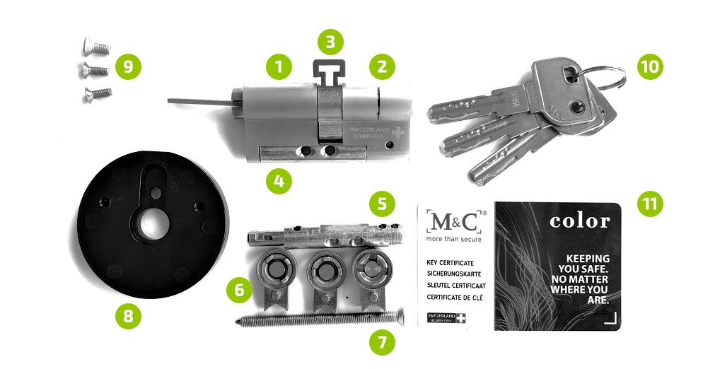 MC cylinder box content