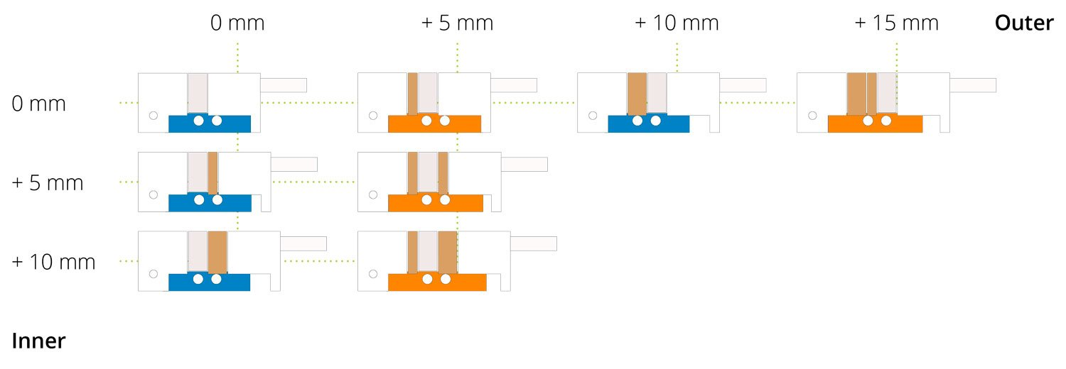 M&C cylinder spacer options